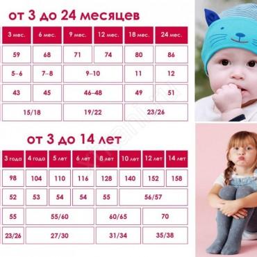 Детский размер США на русский на алиэкспресс таблица