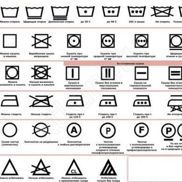 Значки для стирки на одежде расшифровка