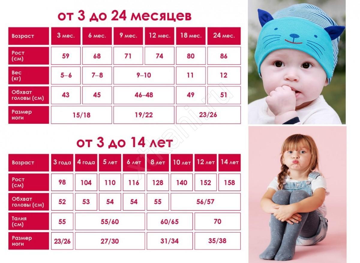 322782f99bf3 О том, какого размера покупать одежду для новорожденных мы подготовили  отдельную статью со всеми подробностями.