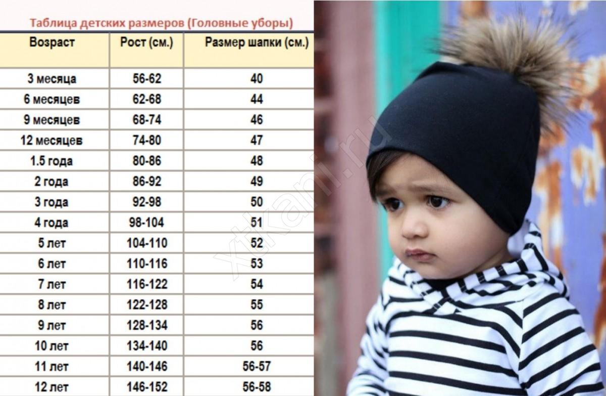5020872f04d8 Но это не правило: у некоторых производителей сетка более подробная, с  шагом в 1 см и 1 месяц, отдельная для малышей до 12 мес. и с 1 года до 12  лет.