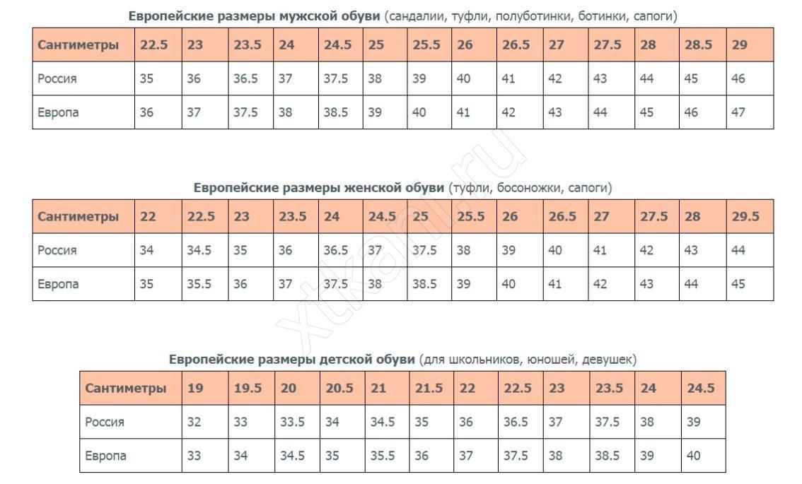 6ed3bf2064bf1 По полноте модели различаются не у всех производителей, да и ГОСТовским  правилам сегодня мало кто следует, поэтому этот параметр в таблицах не  указывается.