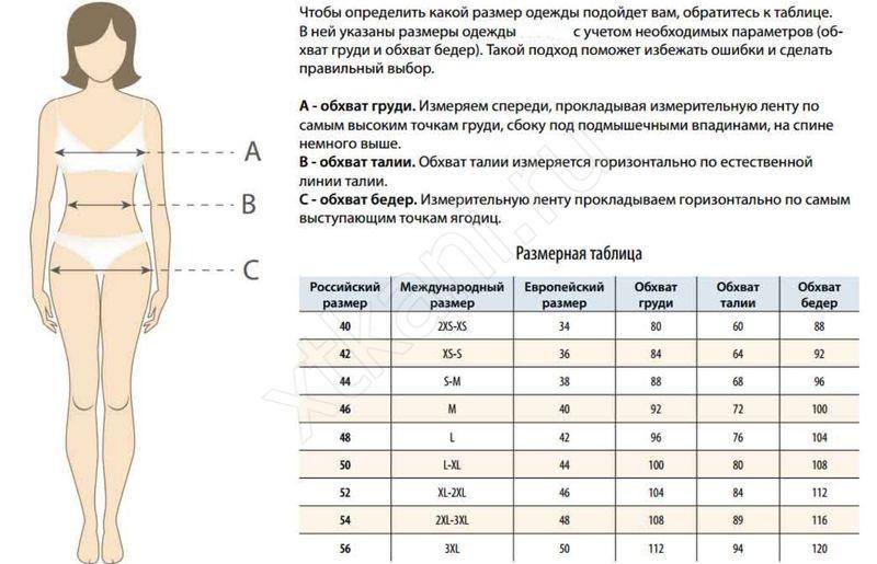 788994b0354 Российская размерная сетка женской одежды
