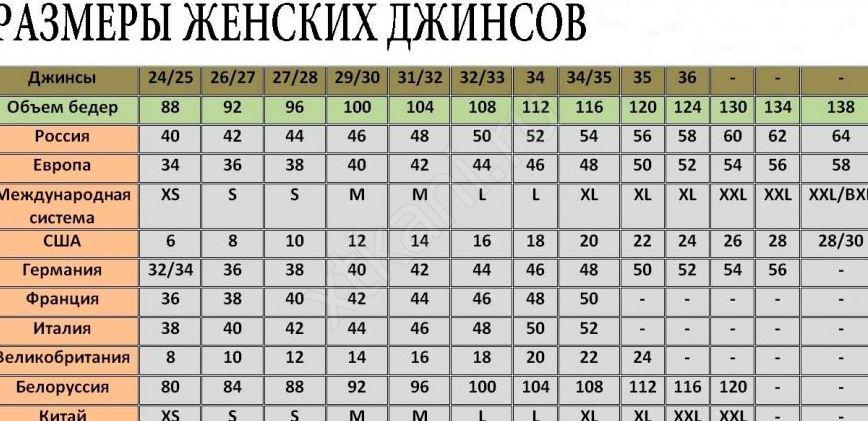 3967d0e64b78b Размеры женских джинсов в таблице | Полная размерная сетка