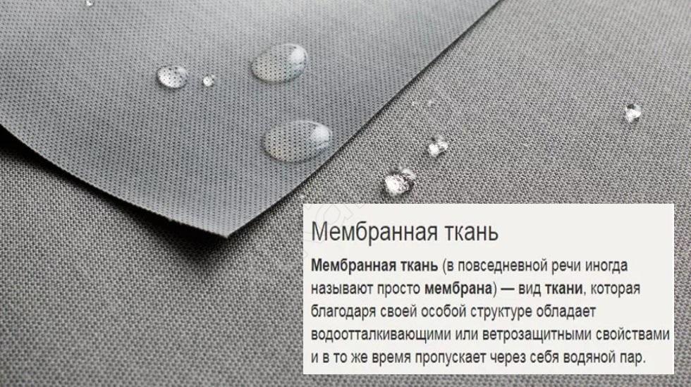 Купить мембрану ткань для одежды интернет магазин калькулятор кожи