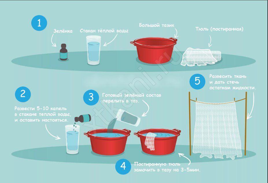 Как отстирать зеленку с одежды (23 фото)? Как отмыть пятна в домашних условиях с ткани, чем удалить загрязнение с постельного белья